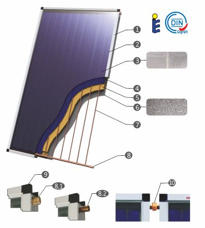 Соларни панел-колектори SUNSYSTEM PK Select CL