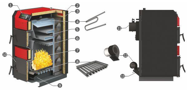 Елементи на Котел на твърдо гориво BURNiT WBS Active