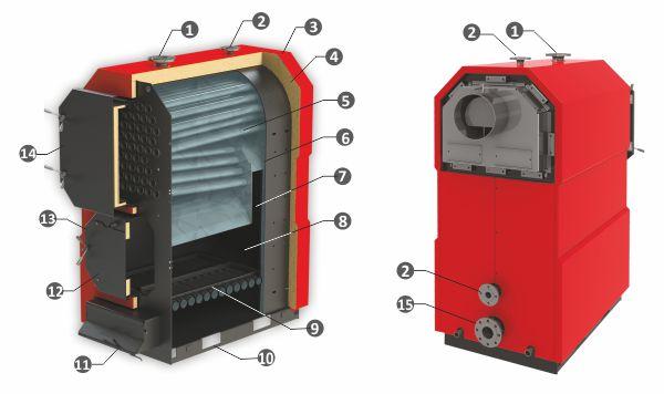 Елементи на Котел на твърдо гориво BURNiT WBS Magna