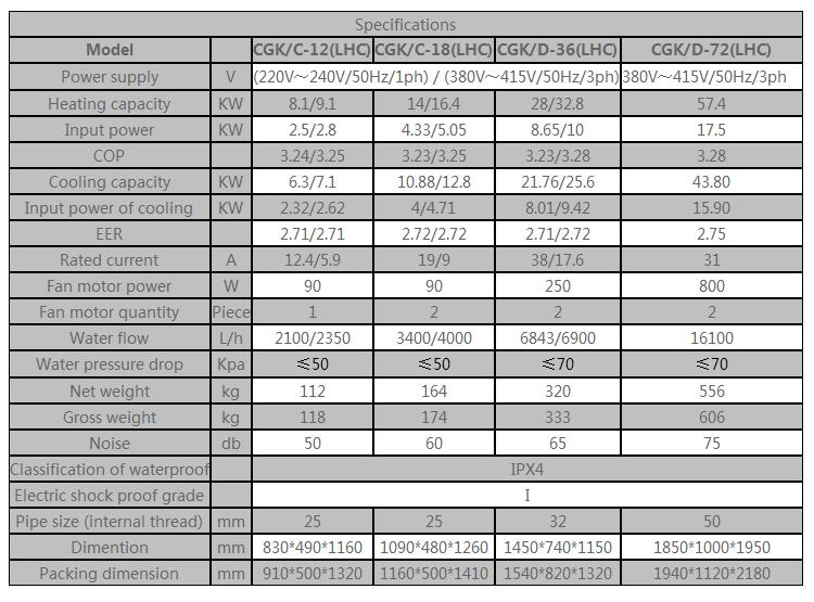 Технически характеристики на Термопомпа въздух вода EVI Серия за отопление и охлаждане до -25 градуса