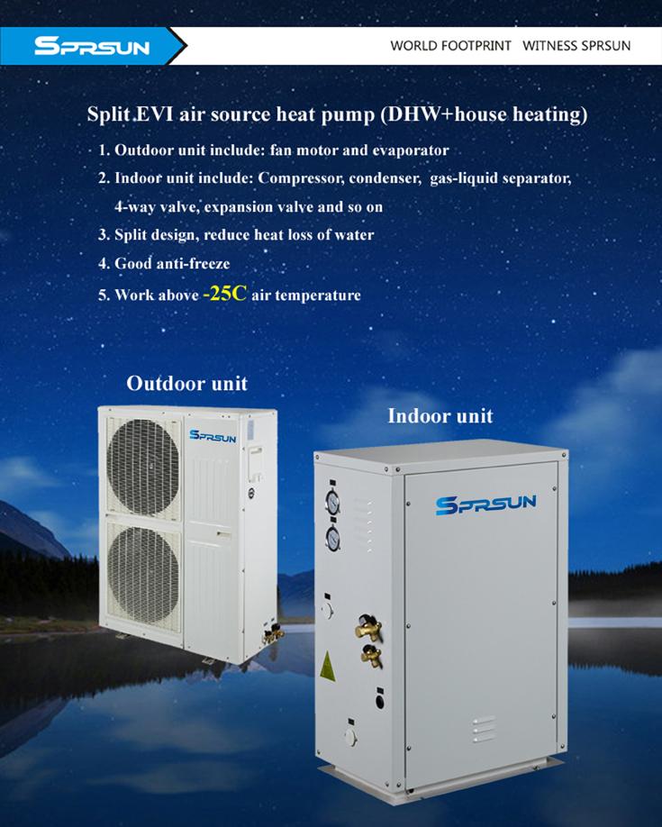 Термопомпа въздух вода EVI Сплит Серия за отопление