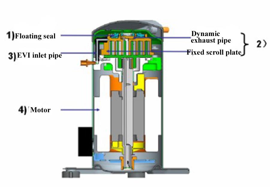 Елементи на Термопомпа въздух вода EVI Сплит Серия