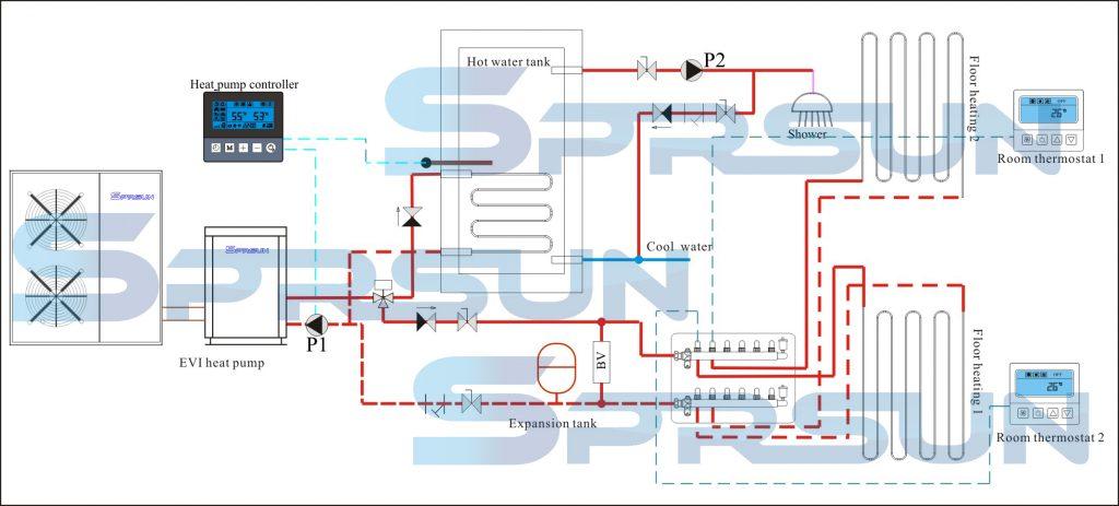 Серия въздух вода - EVI Самостоятелно отопление до -25 градуса