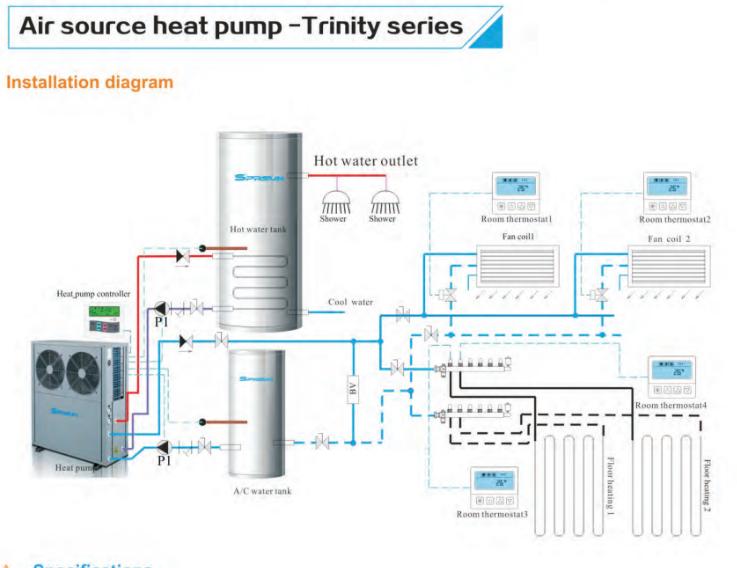 Инсталация на Термопомпа въздух вода Тринити EVI Серия 3 в 1