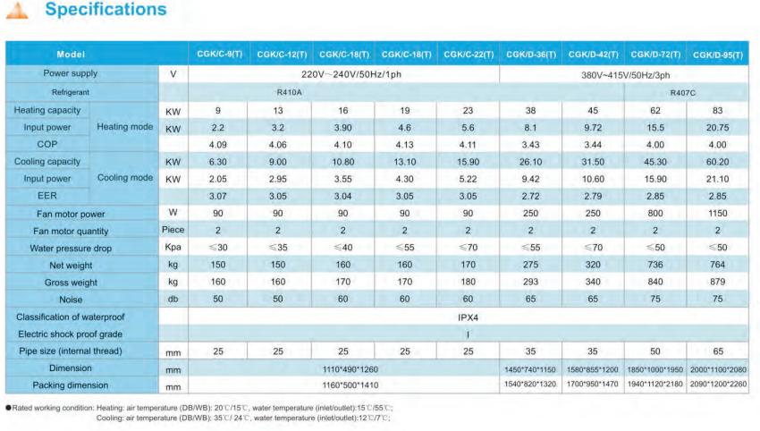 Спецификации на Термопомпа въздух вода Тринити EVI Серия 3 в 1