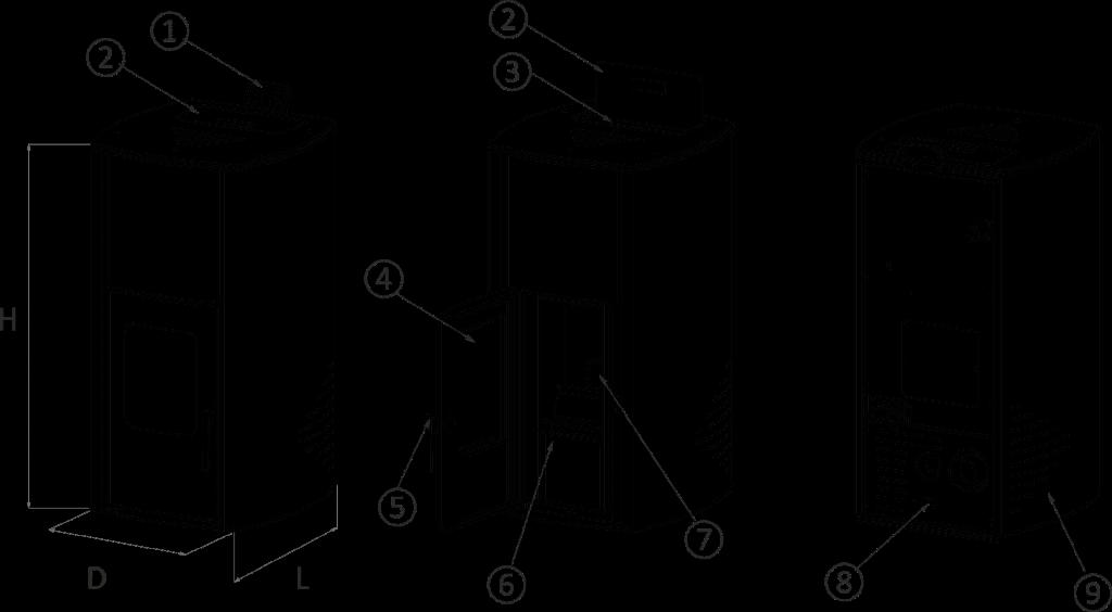 Елементи на пелетна камина BURNiT PM Comfort Plus