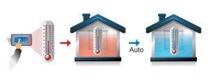 Инверторна термопомпа въздух-вода Crystal Aqua Aura
